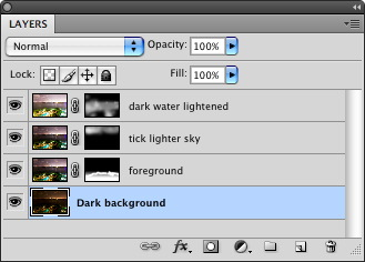 fig layer palette author editorial photonet
